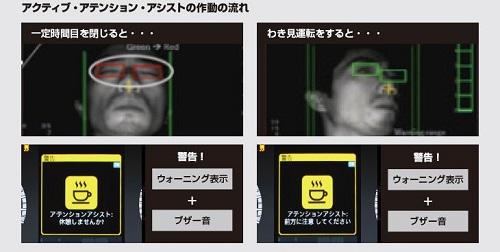 AAA作動図